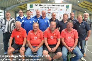 Bezirksliga Nord Herren Sommer 2017