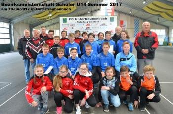 BMS Schueler U14 Sommer 2017
