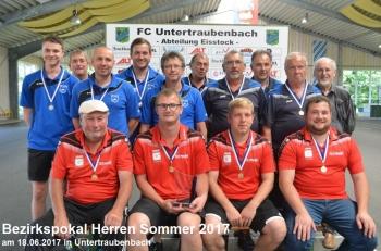 BP Herren Sommer 2017