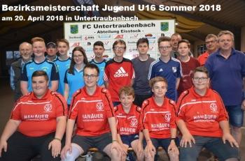 BMS U 16 Sommer 2018
