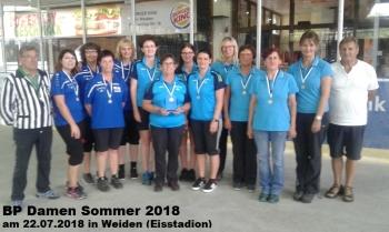 BP Damen Sommer 2018