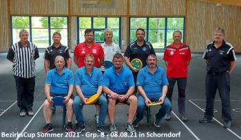 BezirksCup Sommer 2021 B