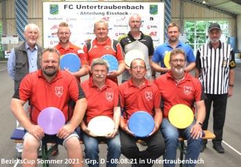 BezirksCup Sommer 2021 D
