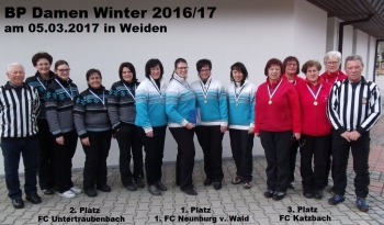 BP Damen Winter 2016-17